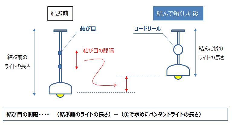 ペンダントライトの結び目の長さを調整する際の結び目の間隔を図解