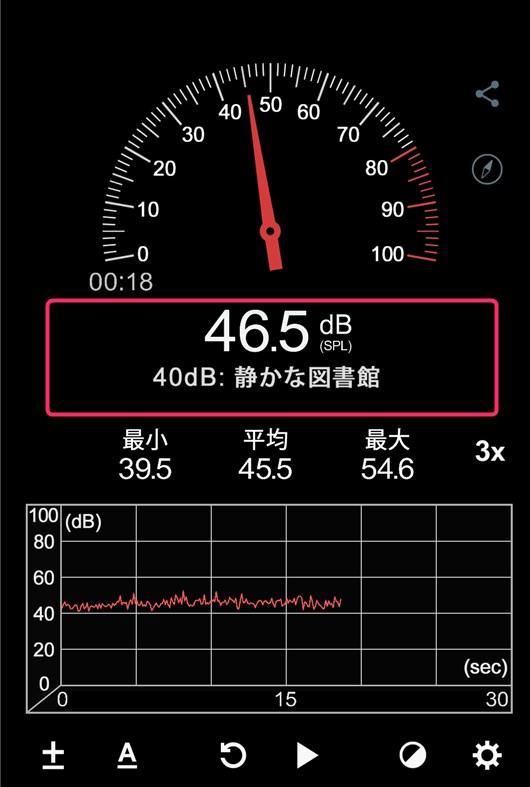 DODのキャリーワゴンを騒音レベルを測定