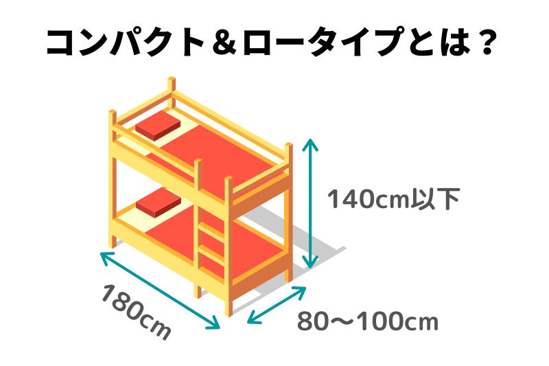 2段ベッドのコンパクト&ローサイズの具体的な寸法